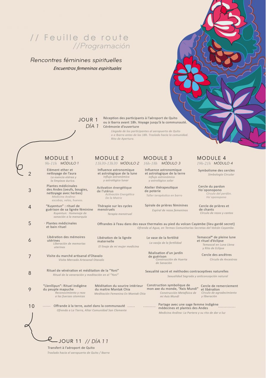 Programme rencontres féminines